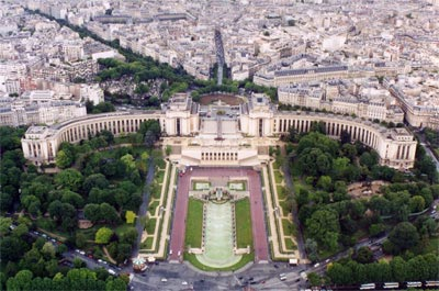Udsigt, Eiffeltårnet Paris